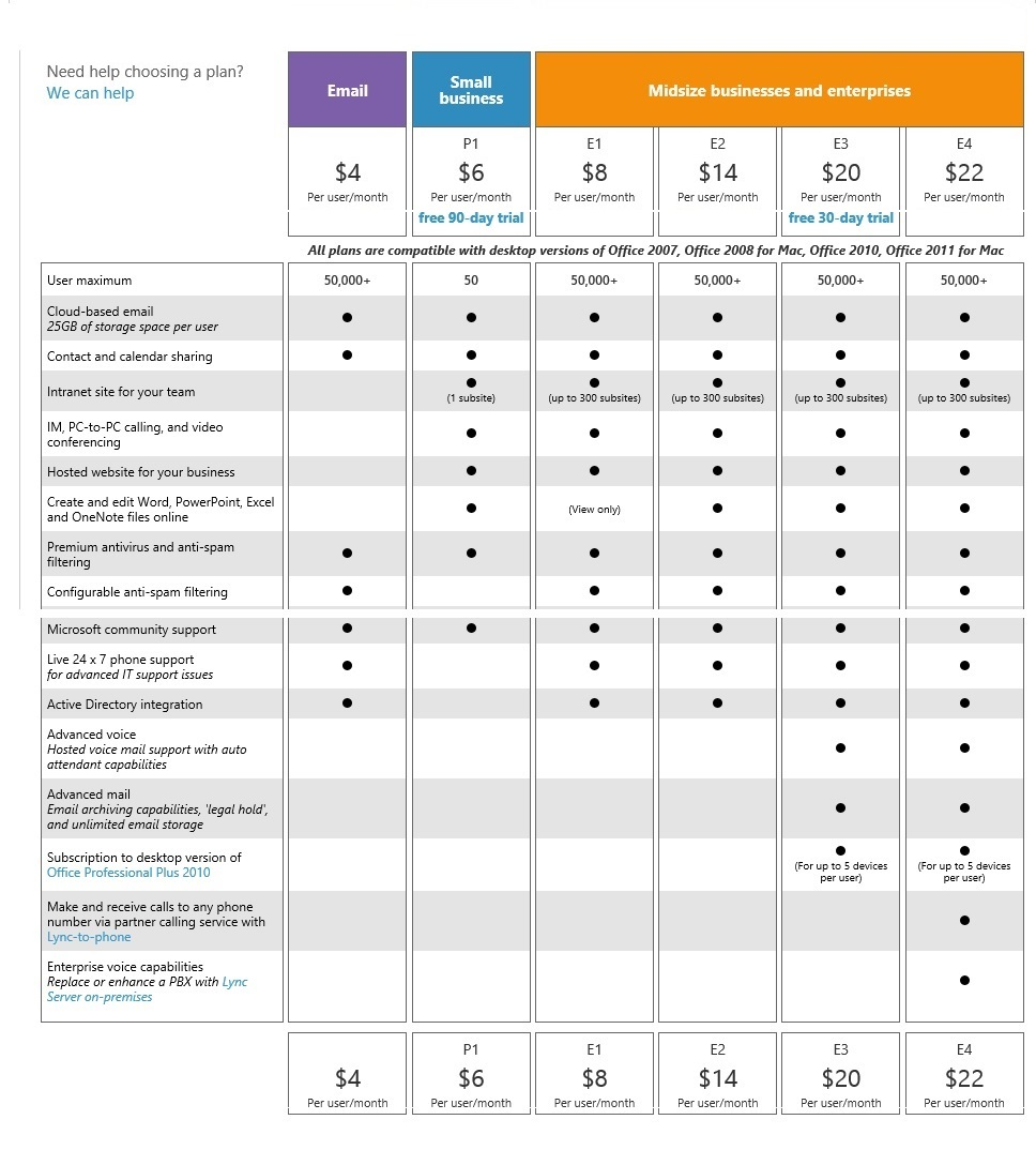 Office 365 Plans